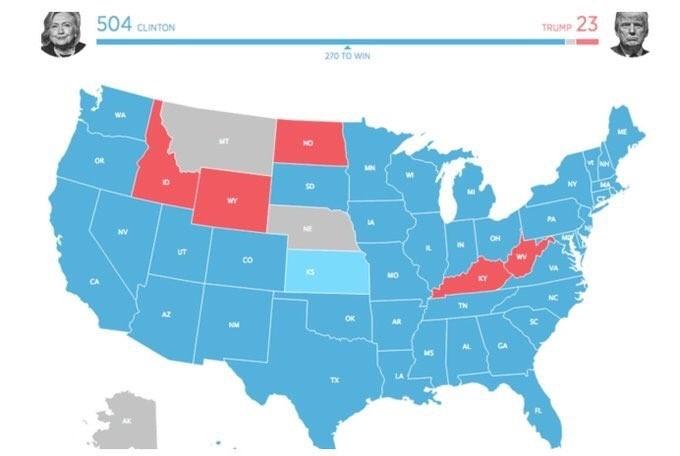 Electoral Map for Millennials (age 18-34) | Source: SurveyMonkey