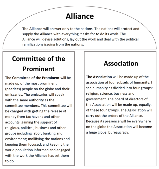 AllianceCommitteeOfProminentAssociation_Graphic_Draft