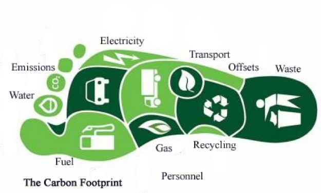 Figurative image of a carbon footprint